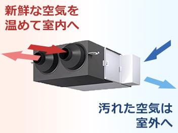 札幌の電材商社エミヤホールディングスは換気設備や空気清浄機も取り扱っています